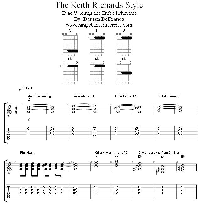 Keith Richards triad guitar lesson - Garage Band University