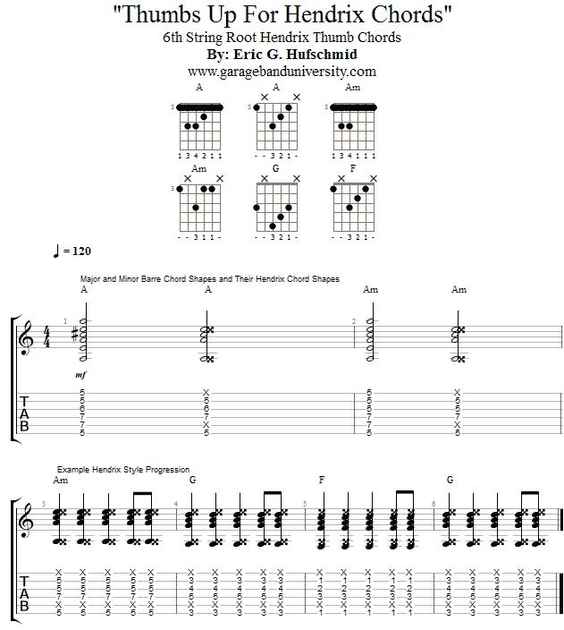 Free Music Lessons Strike A Chord For At Risk Kids   Rhode Island     Tu   ru Haunting th chord acoustic guitar trick Garage Band University Garage Band  University Haunting and Dark Acoustic