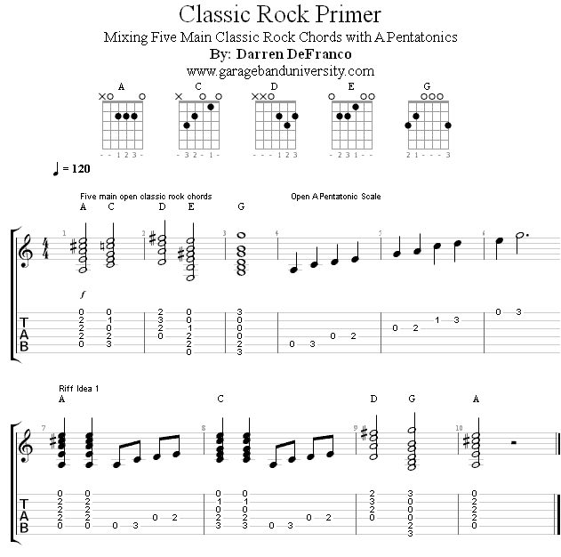 Open Chords And Pentatonics Classic Rock Songwriting Lesson Garage