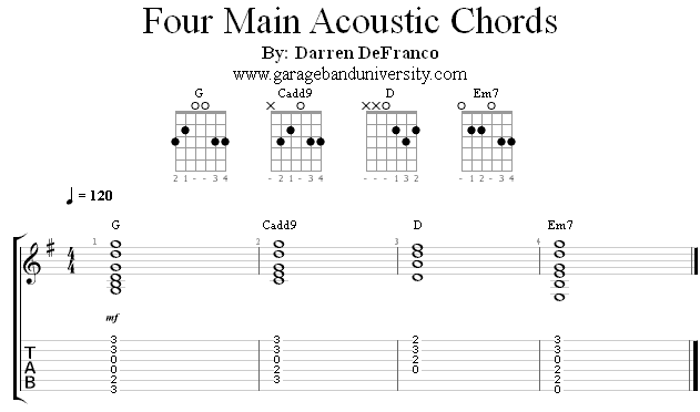 4 Four Chord Song Download Loudago