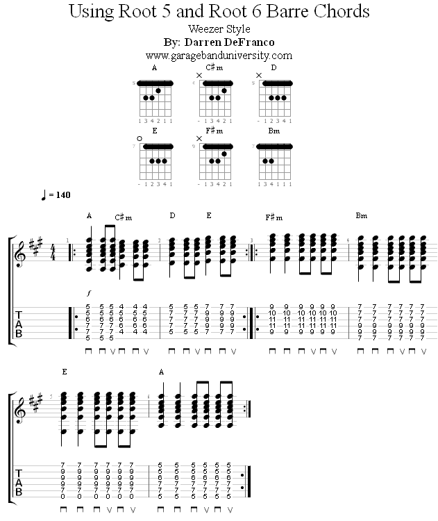 Weezer Chords Choice Image Chord Guitar Finger Position