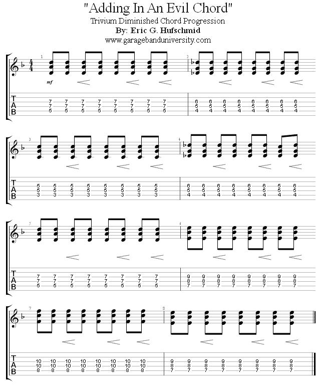 Trivium style diminshed chord riff - Garage Band University