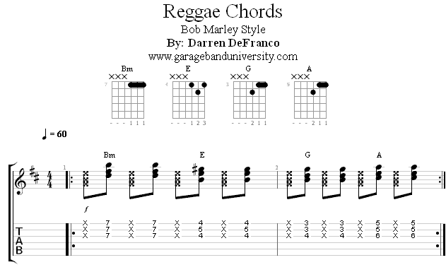 Chord Progressions for Guitar Private Lessons Series