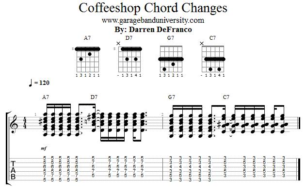 Guitar guitar chords acoustic : 7th Chord Acoustic Guitar Lesson - Garage Band University